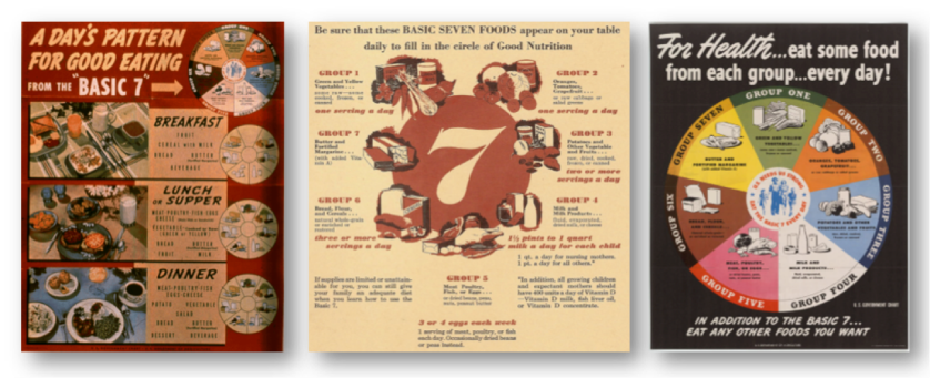 "A few versions of the ""Basic Seven"" guide, 1940s"